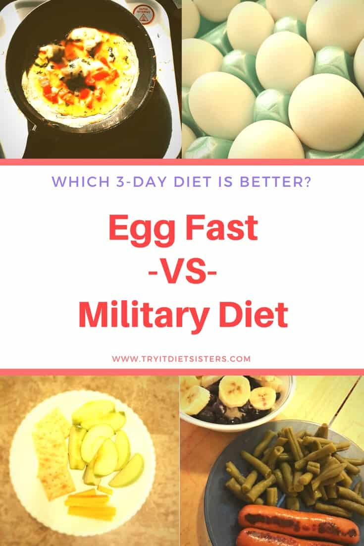 Military 3 Day Diet -VS- 3 Day Egg Fast
